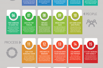 20-ways-to-achieve-digital-transformation-infographic